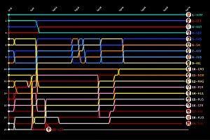 Гран При Монако за 30 секунд: анимированные лэпчарты гонки в Монте-Карло