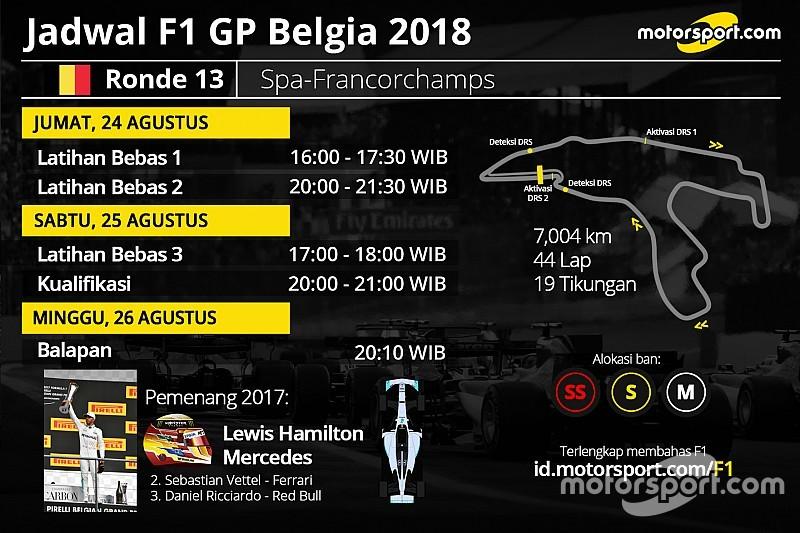 Jadwal lengkap F1 GP Belgia 2018