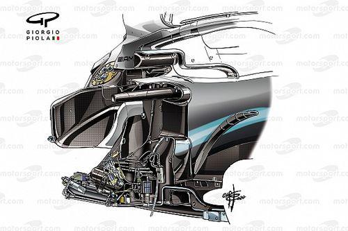 Technique - Que peut-on attendre de Mercedes en 2020?