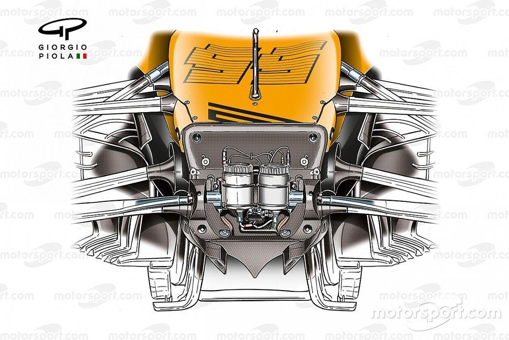F1 teknik güncellemeleri: Ferrari, Red Bull Racing, McLaren ve Williams