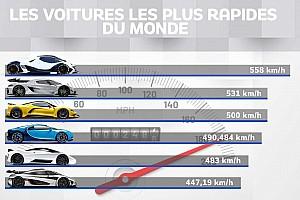 À la recherche de la voiture la plus rapide du monde