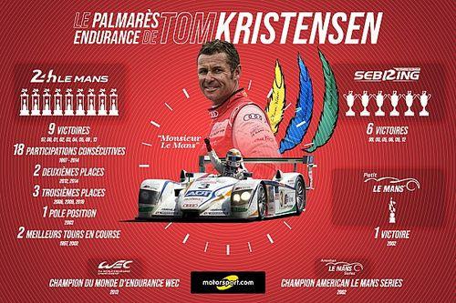 """Tom Kristensen, du coup d'éclat à """"Monsieur Le Mans"""""""