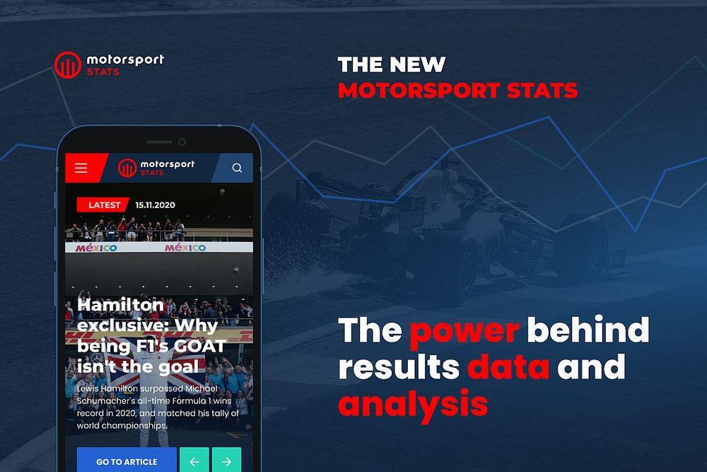 Motorsport Stats携新功能及更快数据重装上线