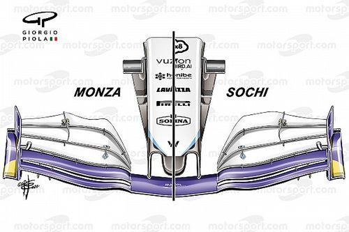 F1: Entenda por que o crescimento da Williams vai muito além de Russell