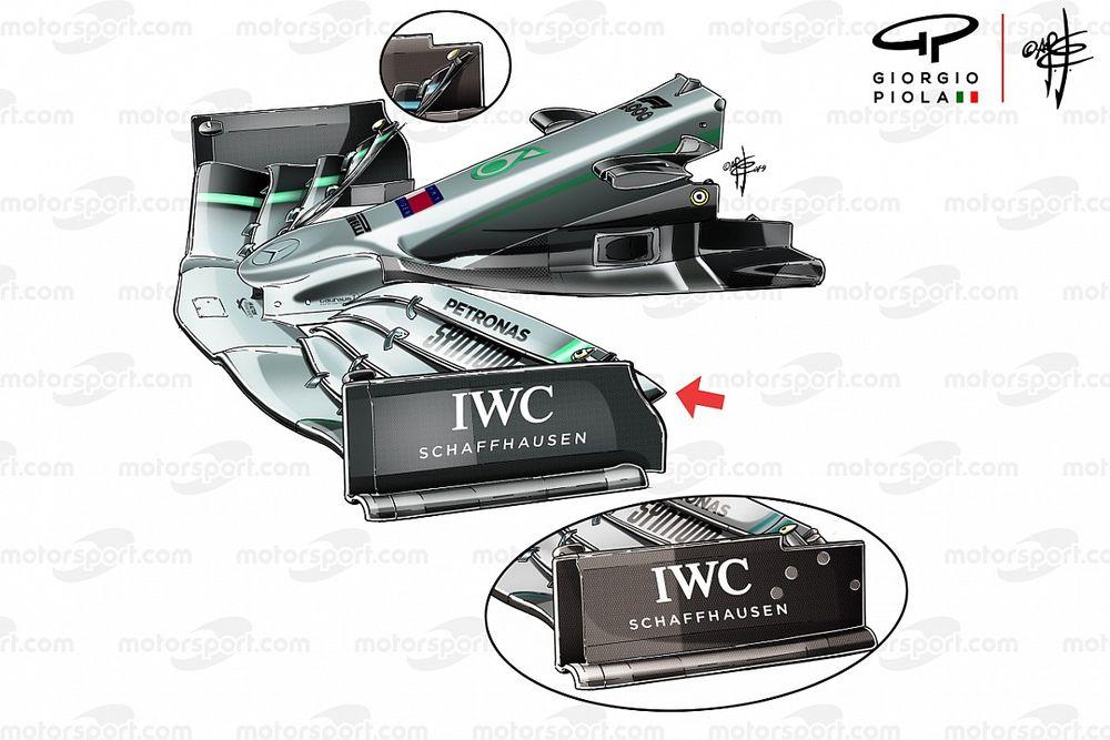 ¿Qué nos dicen los alerones delanteros sobre los equipos de F1? - Parte IV