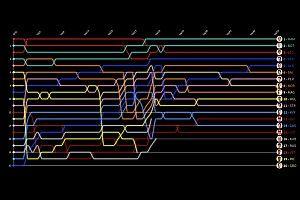 Гонка в Сочи за 30 секунд: анимированные лэпчарты