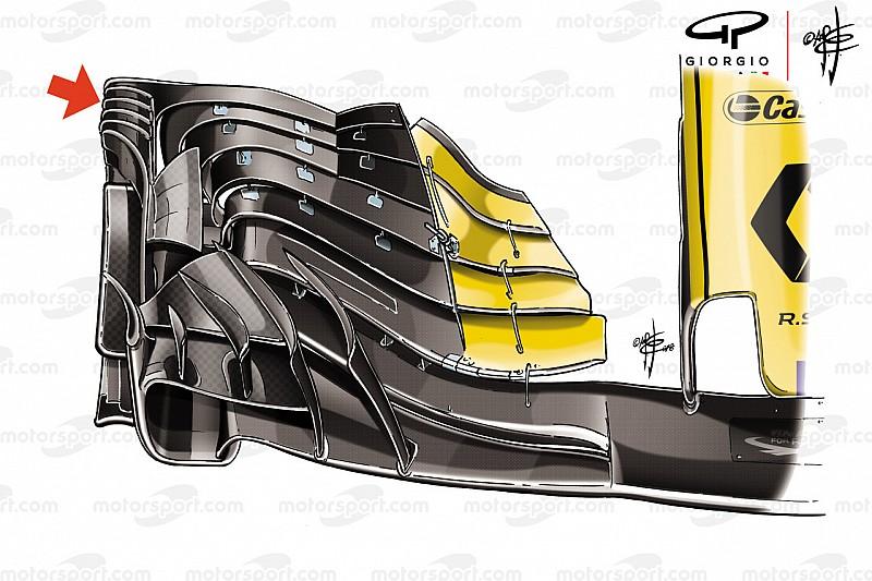 Analyse: De innovatieve voorvleugel van Renault