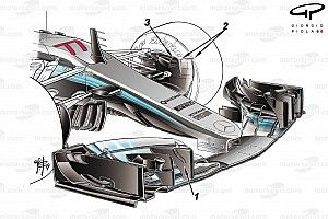 技术分析:梅赛德斯在开赛前继续开发W08赛车潜力