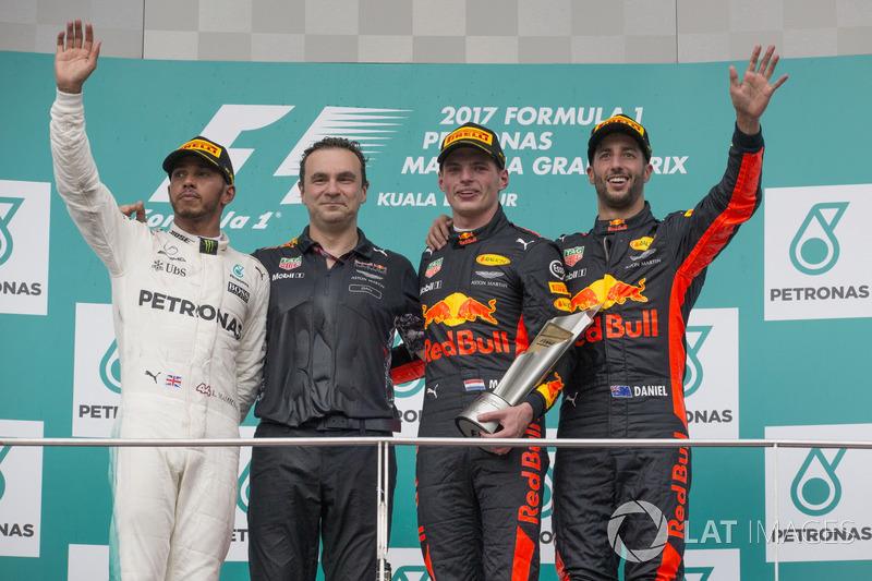 15- GP de Malasia 2017