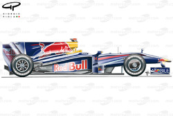 Red Bull RB5 side view