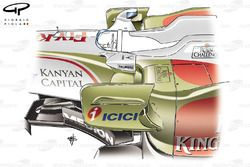 Force India VJM01 2008 sidepod wing detail