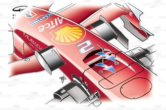 Ferrari F2008 (659) 2008 S-duct detail