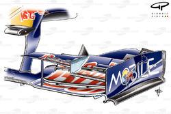 Aileron avant de la Red Bull RB5, à Spa