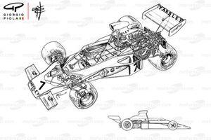 Vues d'ensemble et latérale détaillées de la McLaren M23