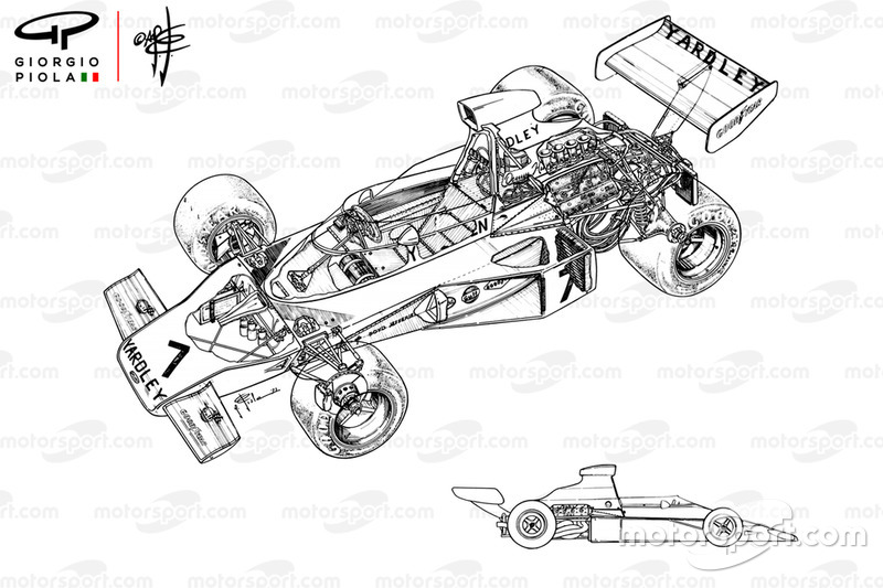 McLaren M23 detailed overview and side view