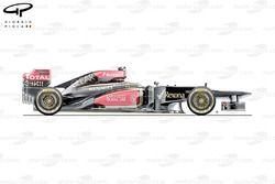 Lotus E21, vista laterale, GP del Brasile
