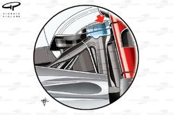 McLaren MP4/28 rear suspension design, second view