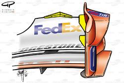 Plaque d'extrémité de l'aileron avant de la Ferrari F2001 (652), en Belgique