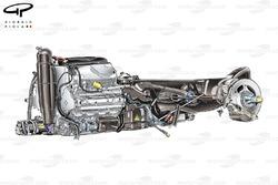 Moteur et boîte de vitesses de la Red Bull RB9, notez l'endroit où se trouve la batterie sur le côté du moteur