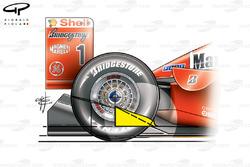 Diffuseur de la Ferrari F2001