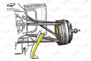 Williams FW23B 2001 Japan brake duct development