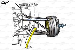 Développement des conduits de freins de la Williams FW23B, au Japon