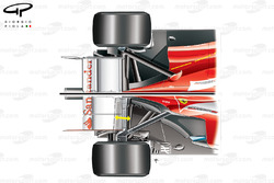 Comparaison de la suspension de la Ferrari F138 (en bas) avec la F2012 (en haut)