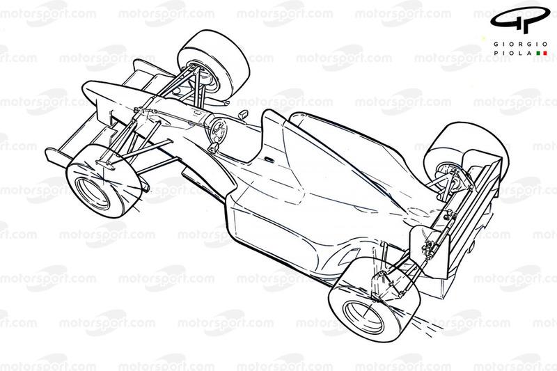 Resumen esquemático de la dirección de la rueda trasera del Benetton B193B 1993