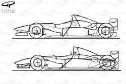 Сравнение Ferrari F310B (648/2) 1997 года и модели F310