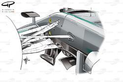 Расcекатель воздушного потока и выпускное отверстие S-воздуховода Mercedes F1 W07