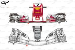 Ferrari SF70H and Mercedes W08 front wings comparison