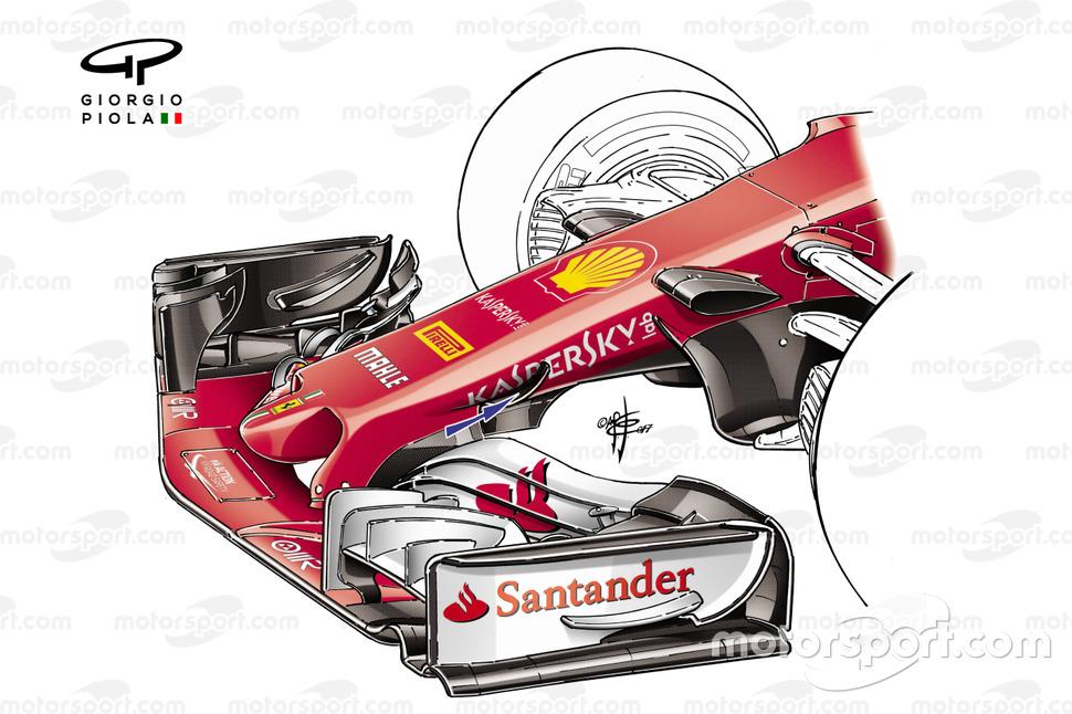 Conduits internes du nez de la Ferrari SF70H