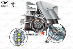 Comparación de los frenos traseros Mercedes W05 y W06