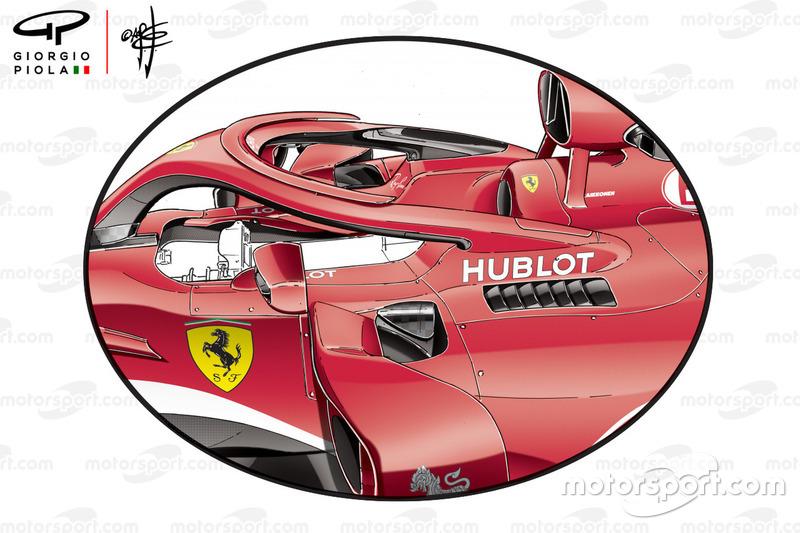 Детали области кокпита Ferrari SF71H