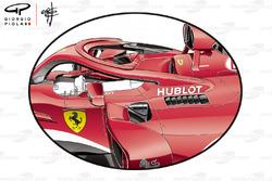 Ferrari SF71H side pods, Australian GP