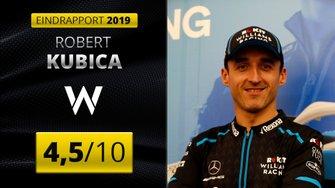 Eindrapport Robert Kubica 2019