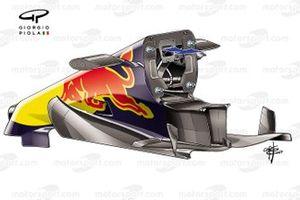 Детали носового обтекателя Red Bull Racing RB16B