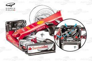 Panoramica del S duct della Ferrari SF70H