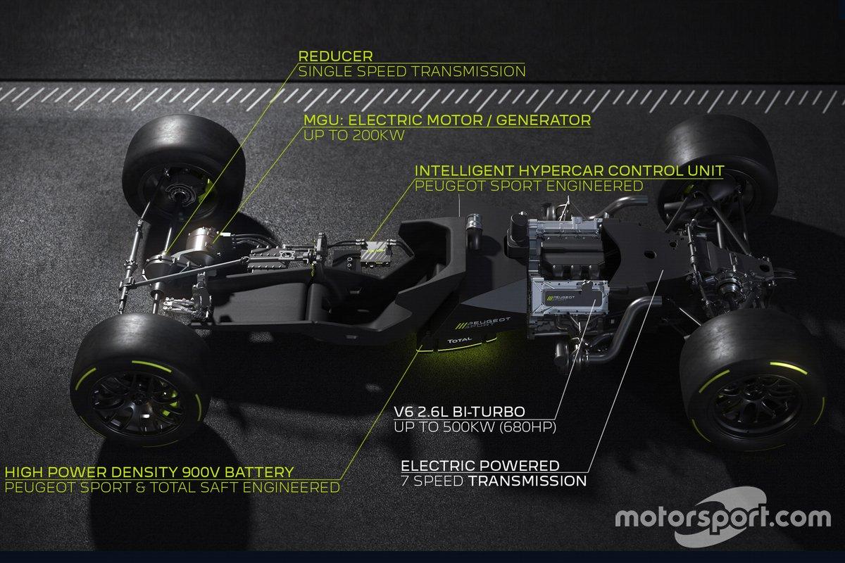 Dettagli della Peugeot powertrain