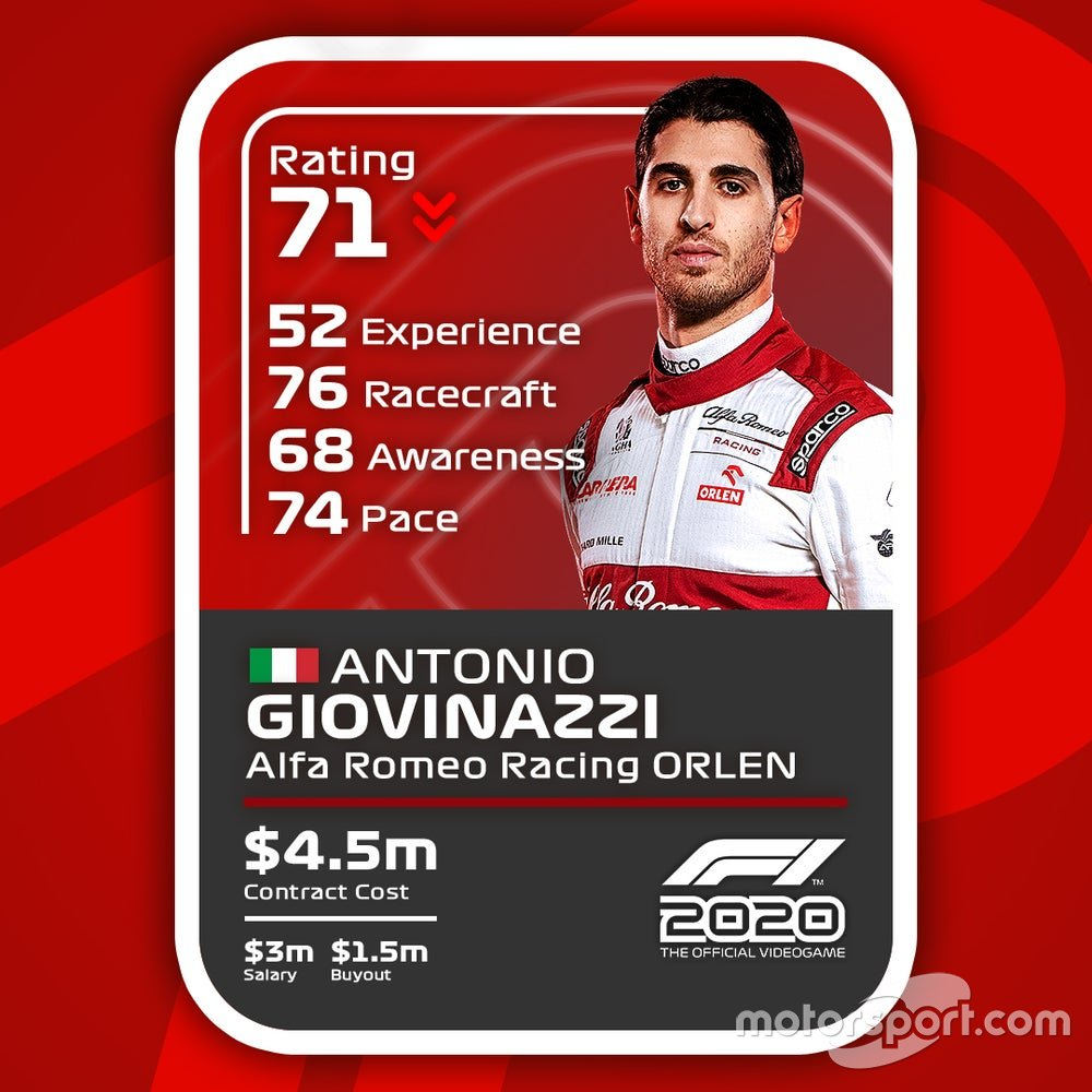 Cartas del F1 2020 definitivas: Antonio Giovinazzi