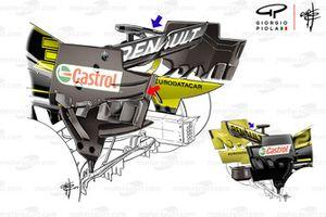 مقارنة الجناح الخلفي لسيارة رينو آر.اس.19