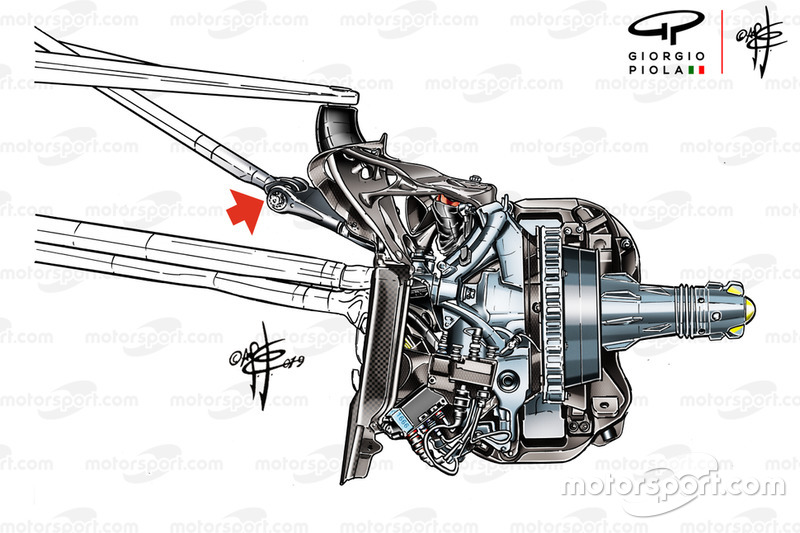 Mercedes pushrod-on-upright oplossing uit 2019