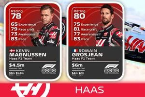 Drivers ratings