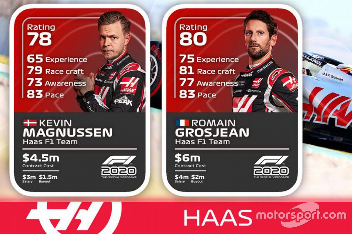 Haas F1 Team drivers ratings
