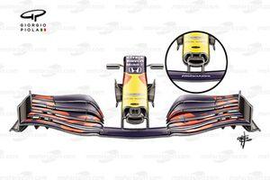L'aileron avant de la Red Bull Racing RB16 lors du GP d'Autriche