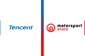 Tencent, Motorsport Stats