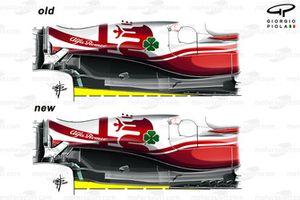 Alfa Romeo Racing C41 floor comparison
