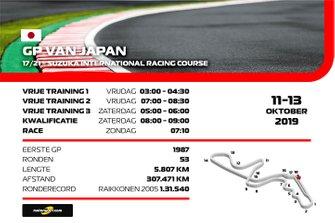 Tijdschema Grand Prix van Japan Formule 1 2019