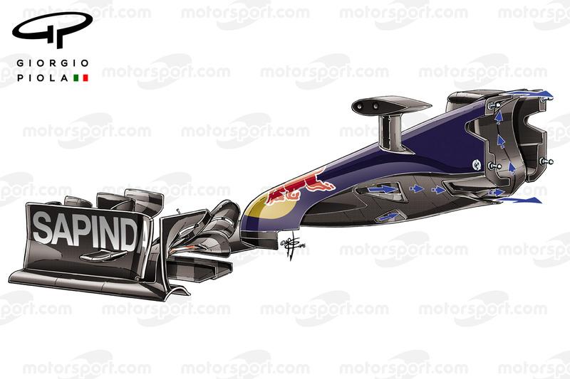 Conducto S del Toro Rosso STR11
