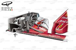 Ferrari SF16-H front wing with additional winglet, Italian GP